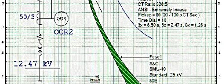 What is Short Circuit Analysis, and Why is it Done