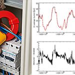 GFCI Standard Inspection Service